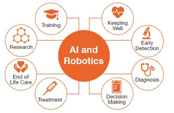 AI Startup Babylon Health raises record-breaking $550M
